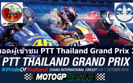 สรุปยอดผู้เข้าชม PTT Thailand Grand Prix 2019