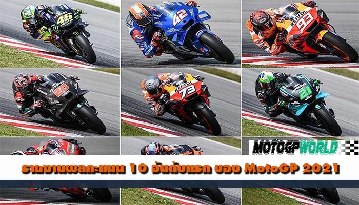 รายงานผลคะแนน 10 อันดับแรก ของ MotoGP 2021